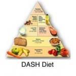 Review: Het Dash Dieet Plan (Katja Callens)